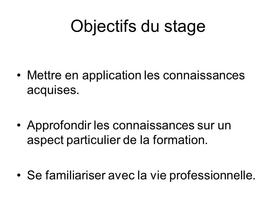 Objectifs du stage Mettre en application les connaissances acquises.