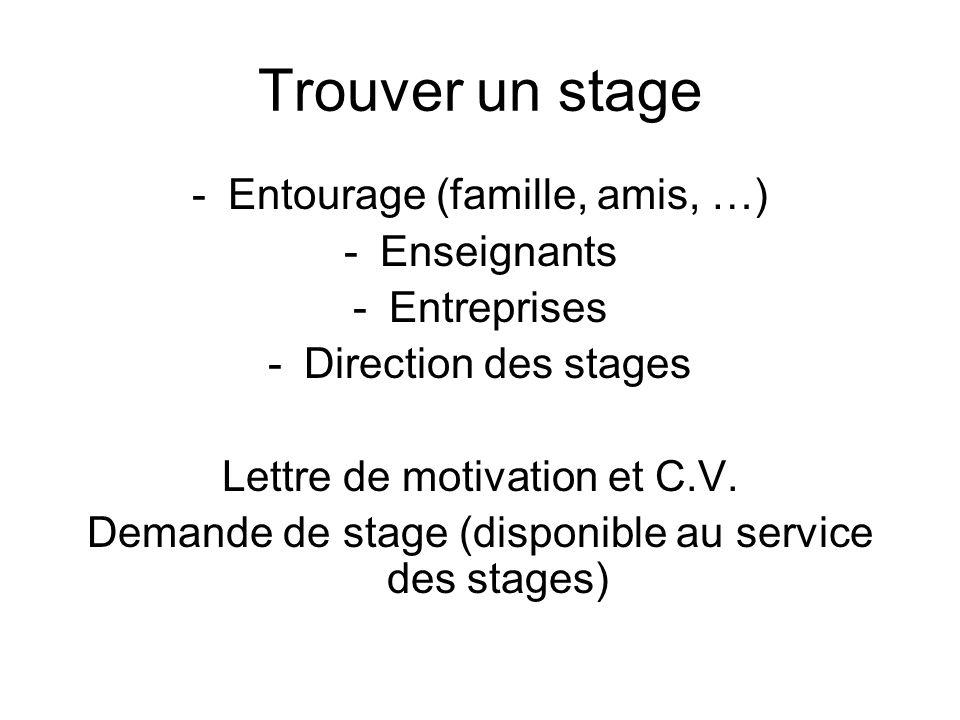 Trouver un stage Entourage (famille, amis, …) Enseignants Entreprises