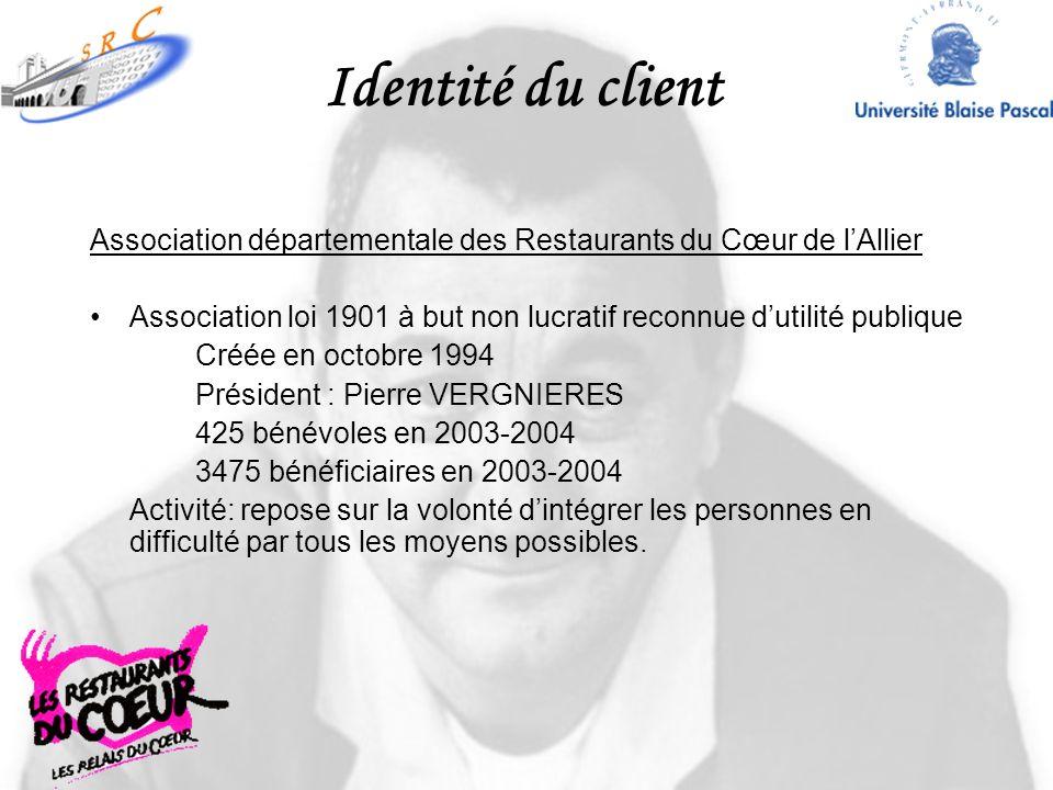 Identité du client Association départementale des Restaurants du Cœur de l'Allier.