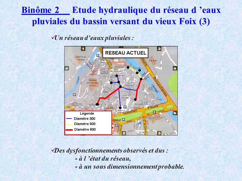 Binôme 2 Etude hydraulique du réseau d 'eaux pluviales du bassin versant du vieux Foix (3)