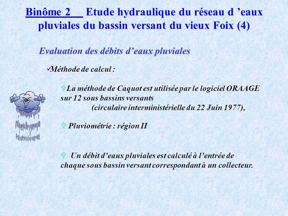 Binôme 2 Etude hydraulique du réseau d 'eaux pluviales du bassin versant du vieux Foix (4)
