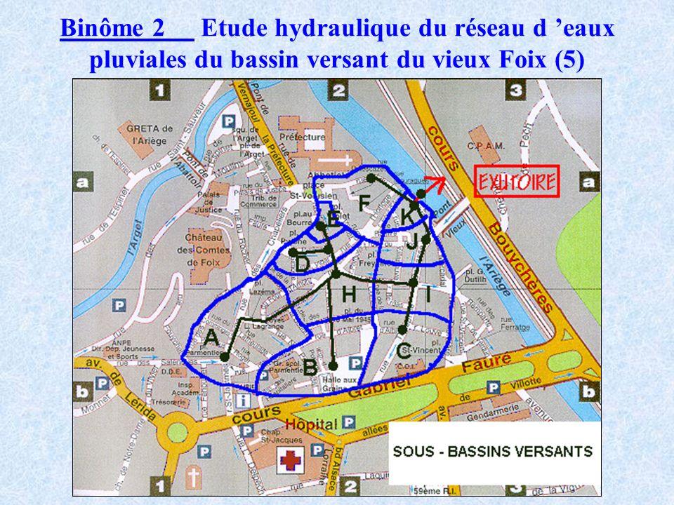 Binôme 2 Etude hydraulique du réseau d 'eaux pluviales du bassin versant du vieux Foix (5)