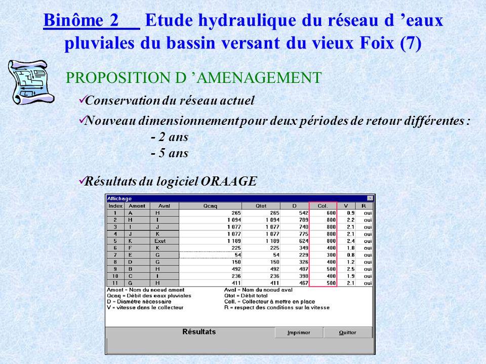Binôme 2 Etude hydraulique du réseau d 'eaux pluviales du bassin versant du vieux Foix (7)