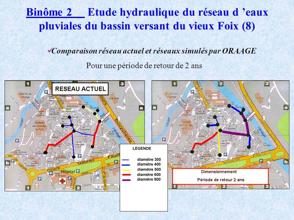 Binôme 2 Etude hydraulique du réseau d 'eaux pluviales du bassin versant du vieux Foix (8)