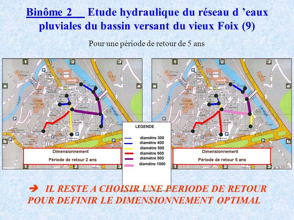 Binôme 2 Etude hydraulique du réseau d 'eaux pluviales du bassin versant du vieux Foix (9)