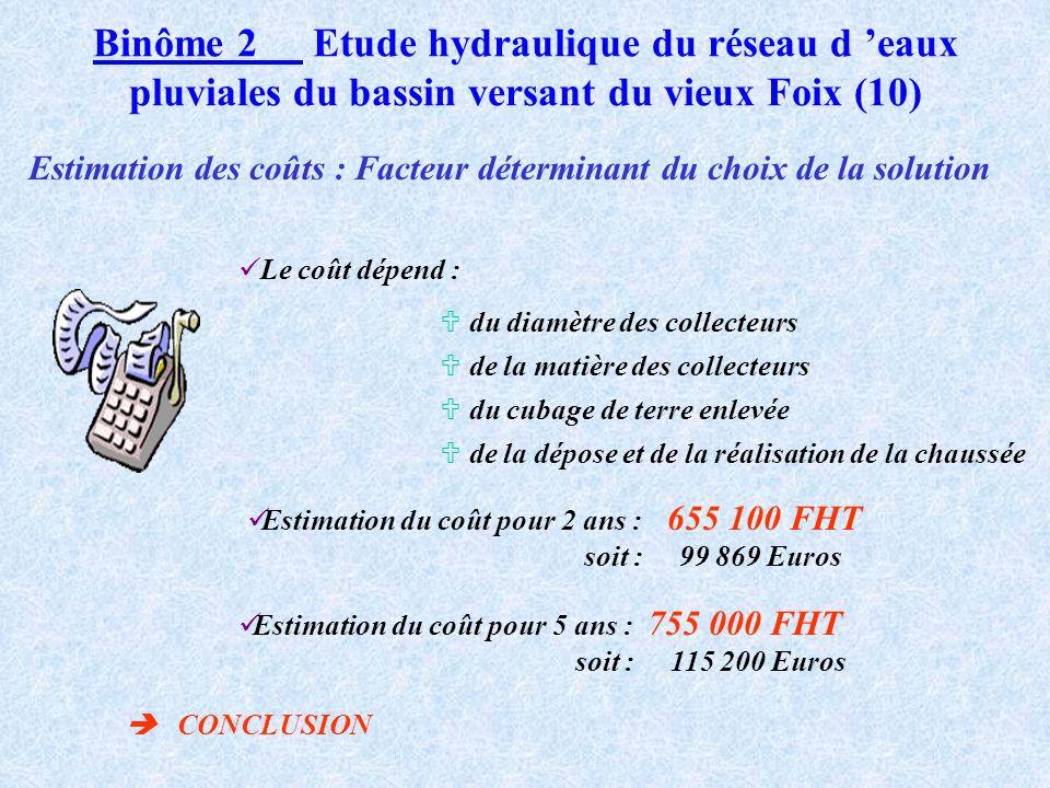 Binôme 2 Etude hydraulique du réseau d 'eaux pluviales du bassin versant du vieux Foix (10)