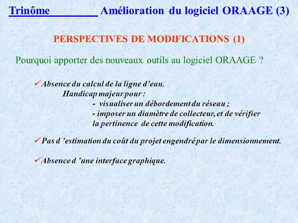 PERSPECTIVES DE MODIFICATIONS (1)