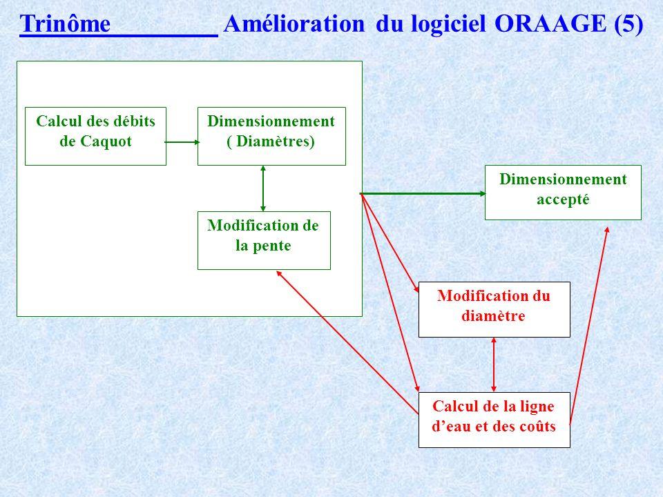 Trinôme Amélioration du logiciel ORAAGE (5)