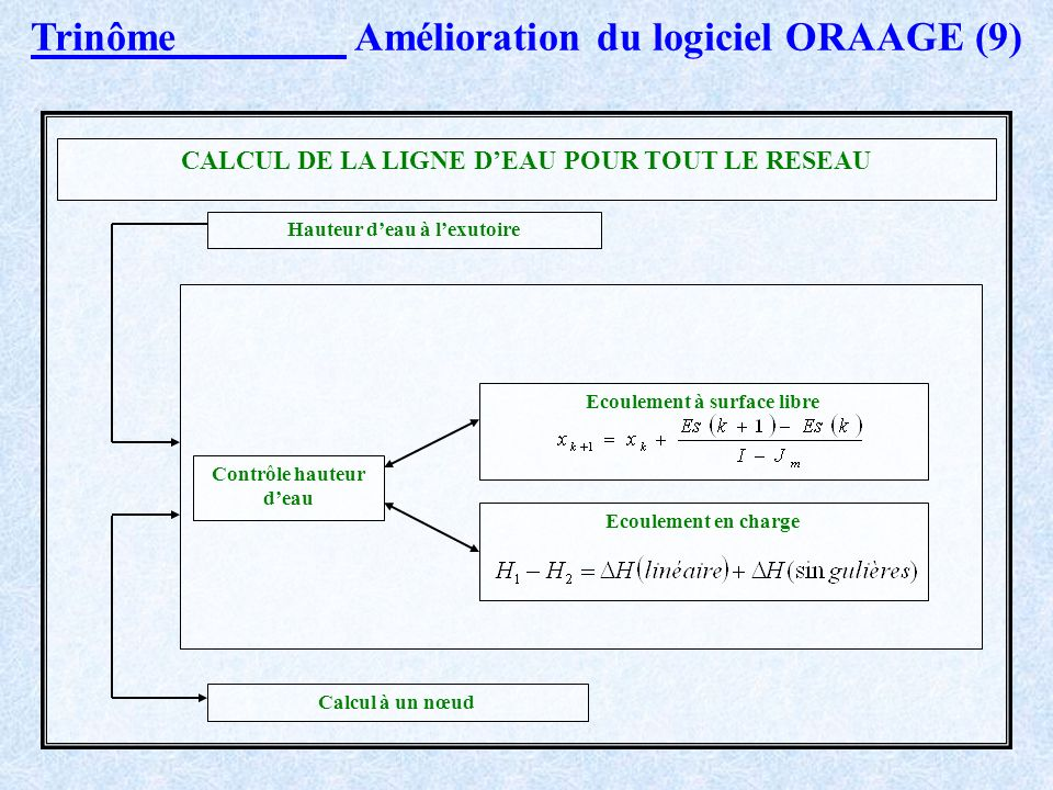 Trinôme Amélioration du logiciel ORAAGE (9)
