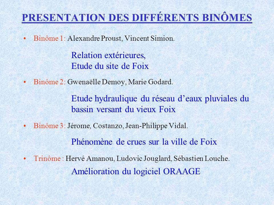PRESENTATION DES DIFFÉRENTS BINÔMES