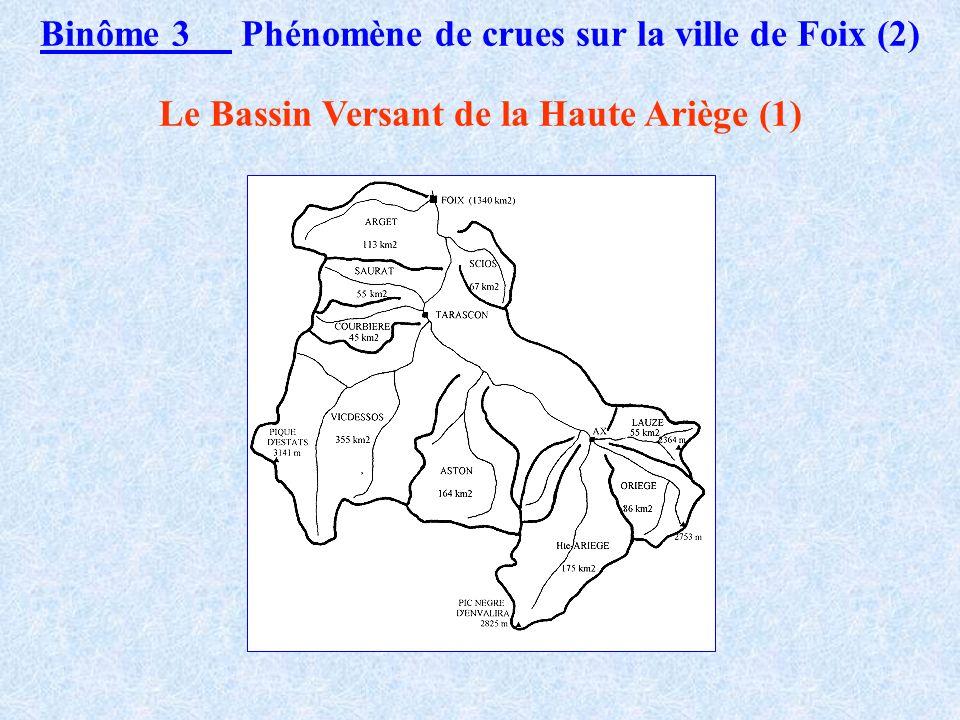Binôme 3 Phénomène de crues sur la ville de Foix (2)