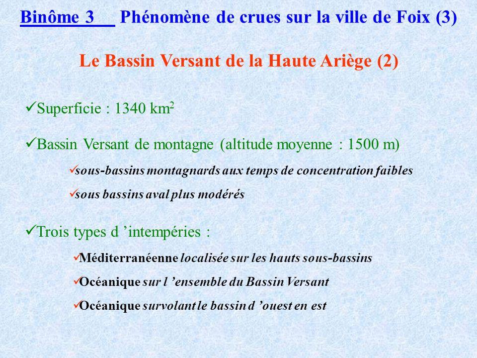Binôme 3 Phénomène de crues sur la ville de Foix (3)