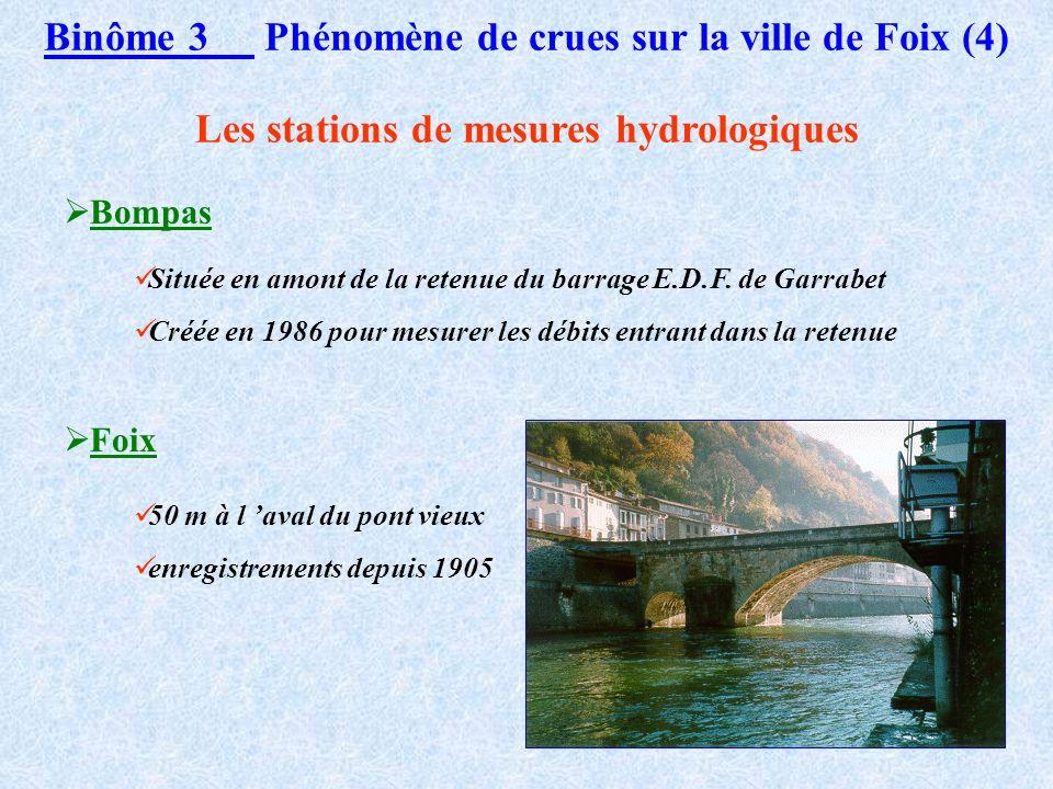 Binôme 3 Phénomène de crues sur la ville de Foix (4)
