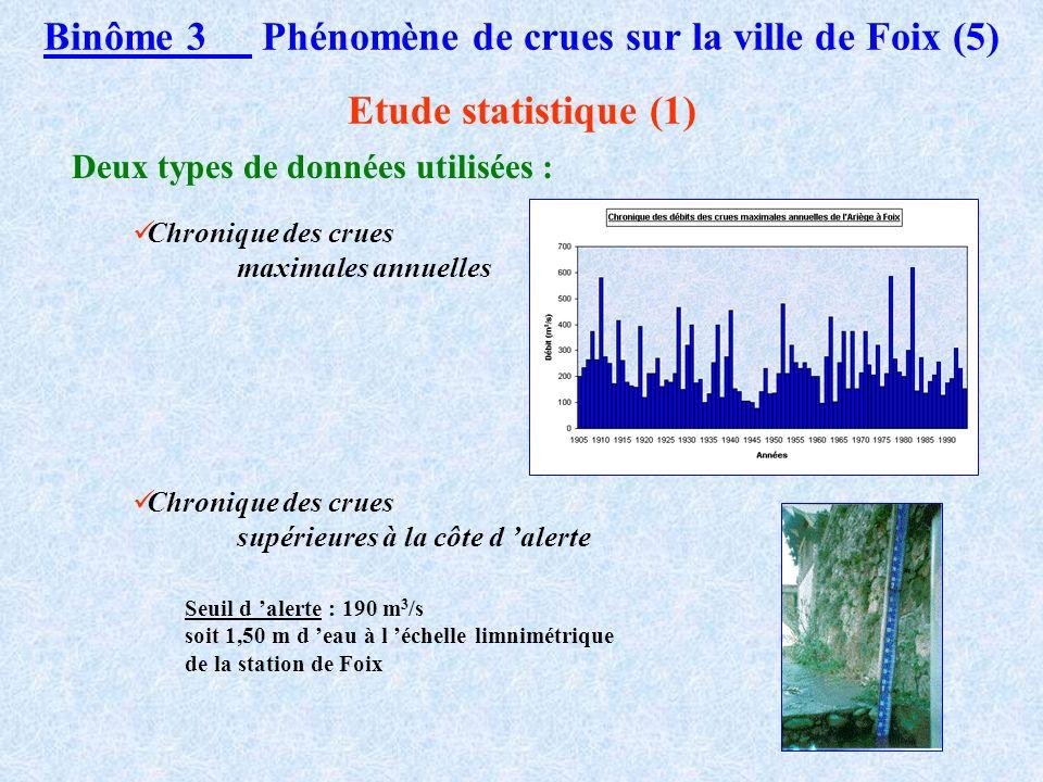 Binôme 3 Phénomène de crues sur la ville de Foix (5)