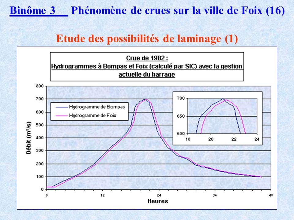 Binôme 3 Phénomène de crues sur la ville de Foix (16)