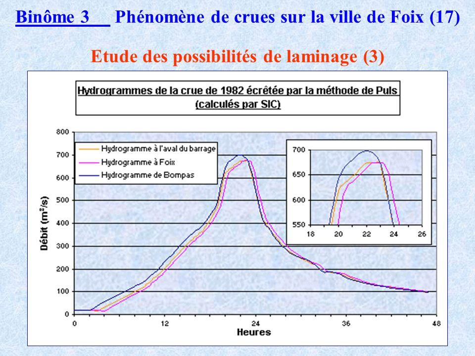 Binôme 3 Phénomène de crues sur la ville de Foix (17)
