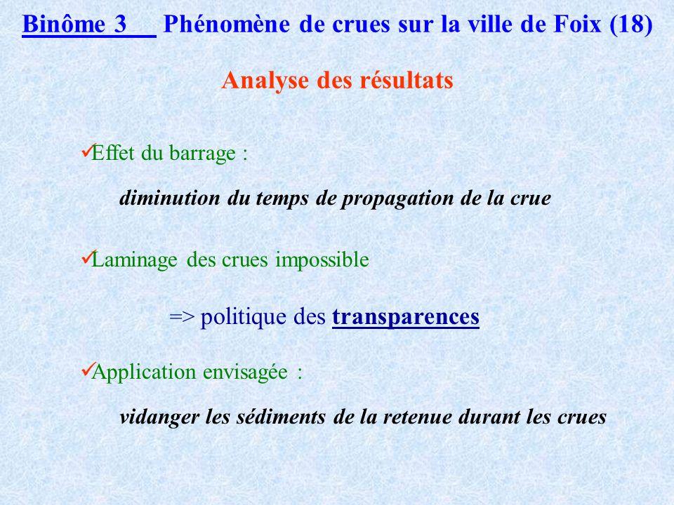 Binôme 3 Phénomène de crues sur la ville de Foix (18)