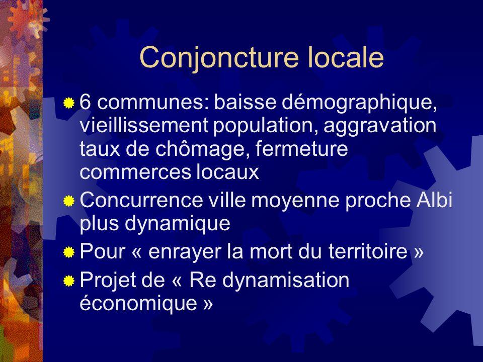 Conjoncture locale 6 communes: baisse démographique, vieillissement population, aggravation taux de chômage, fermeture commerces locaux.
