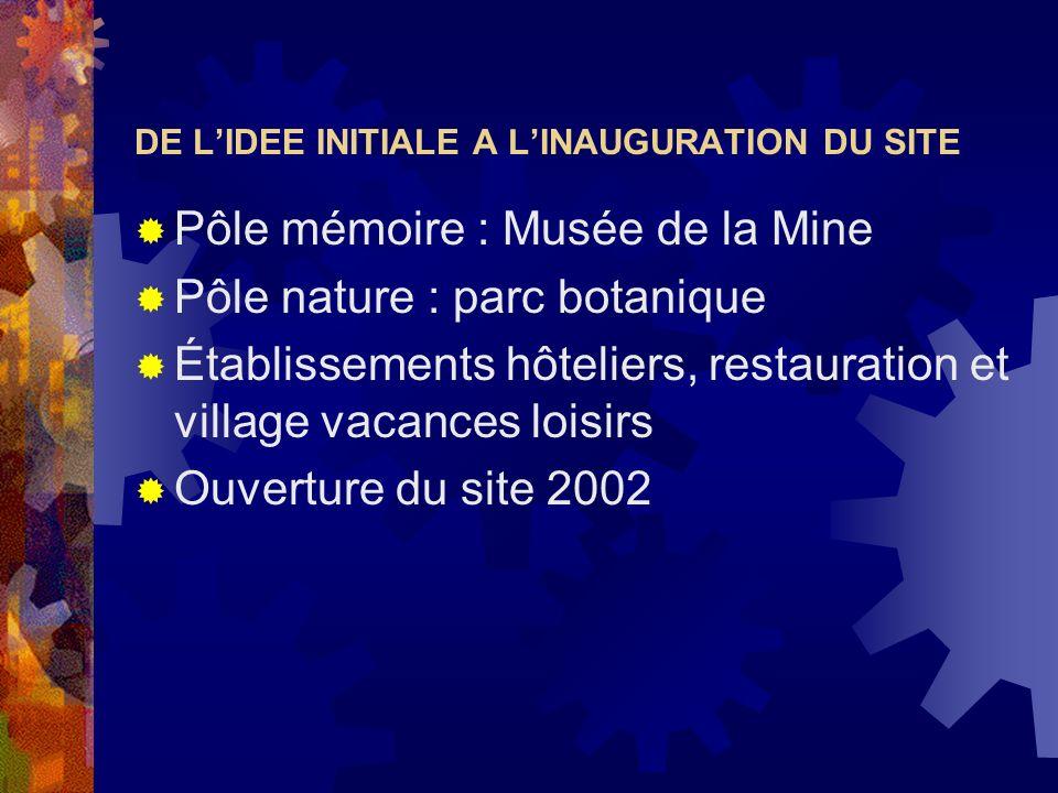 DE L'IDEE INITIALE A L'INAUGURATION DU SITE