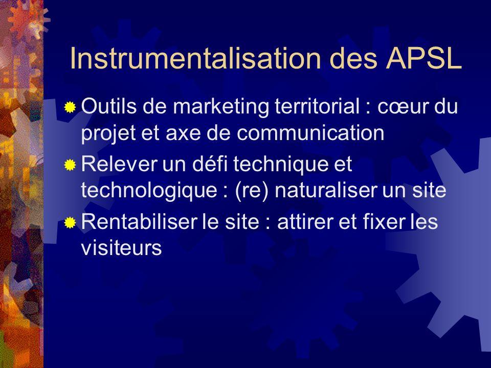 Instrumentalisation des APSL
