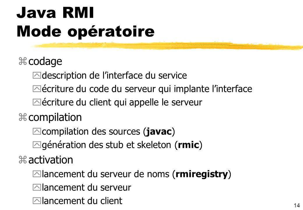 Java RMI Mode opératoire