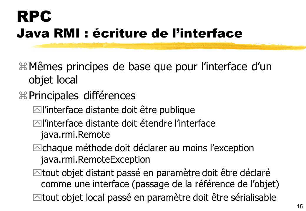 RPC Java RMI : écriture de l'interface