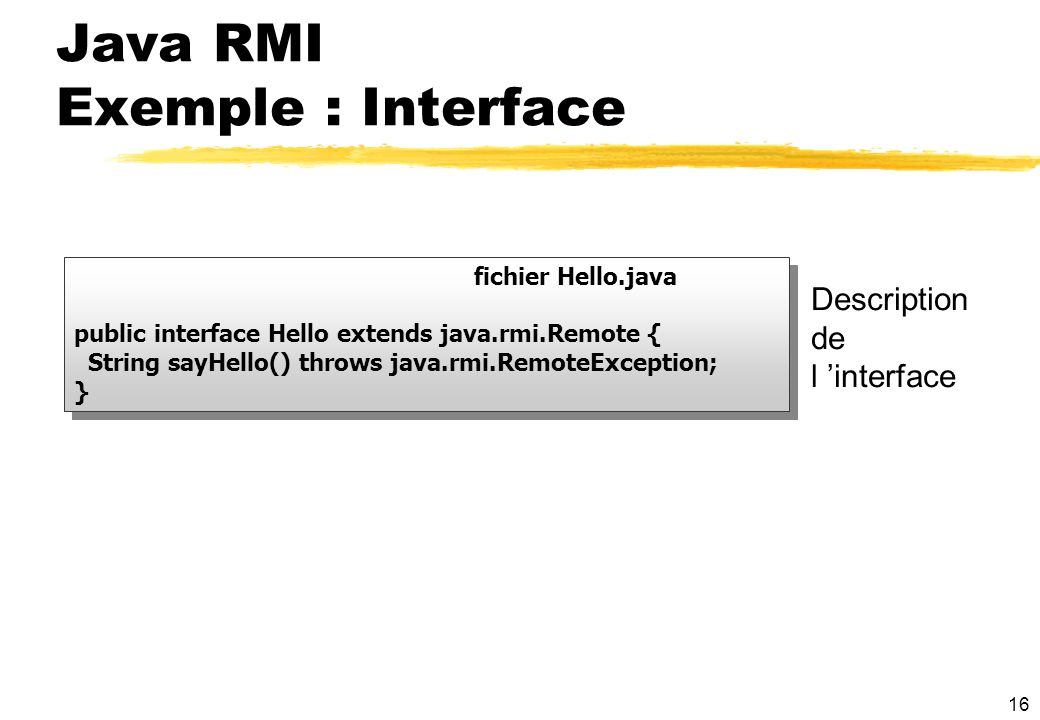 Java RMI Exemple : Interface