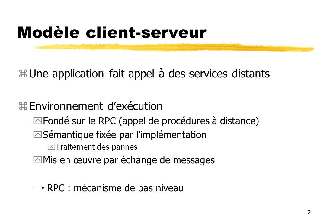 Modèle client-serveur