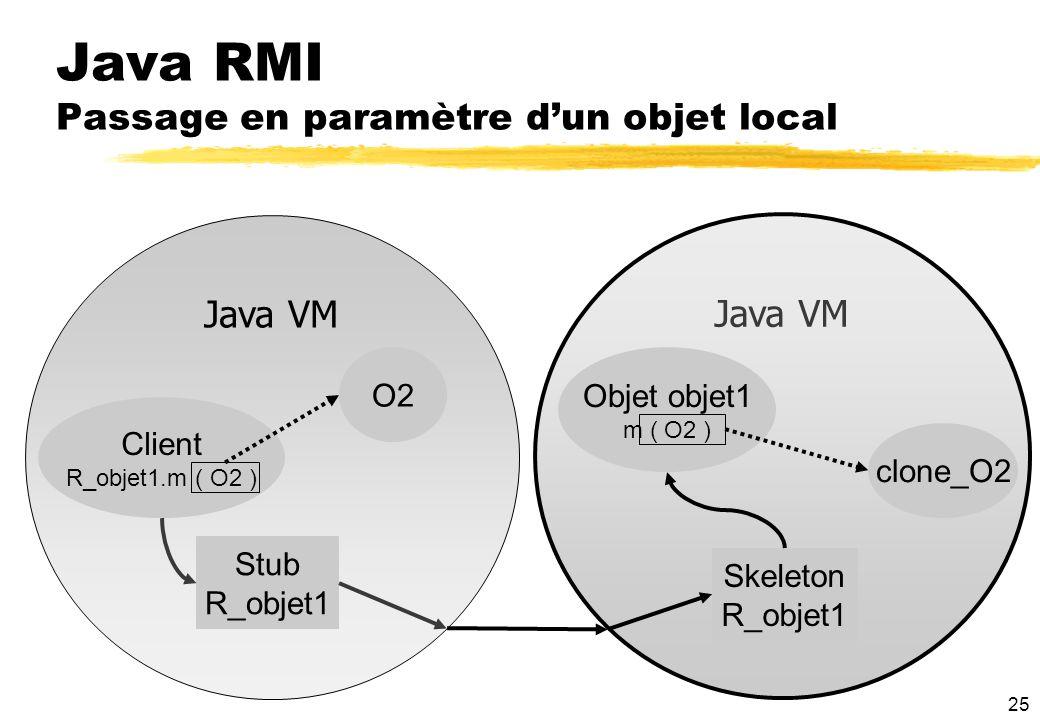 Java RMI Passage en paramètre d'un objet local