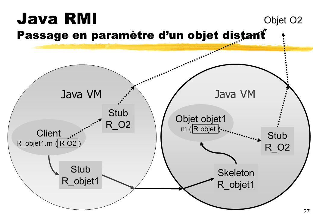 Java RMI Passage en paramètre d'un objet distant