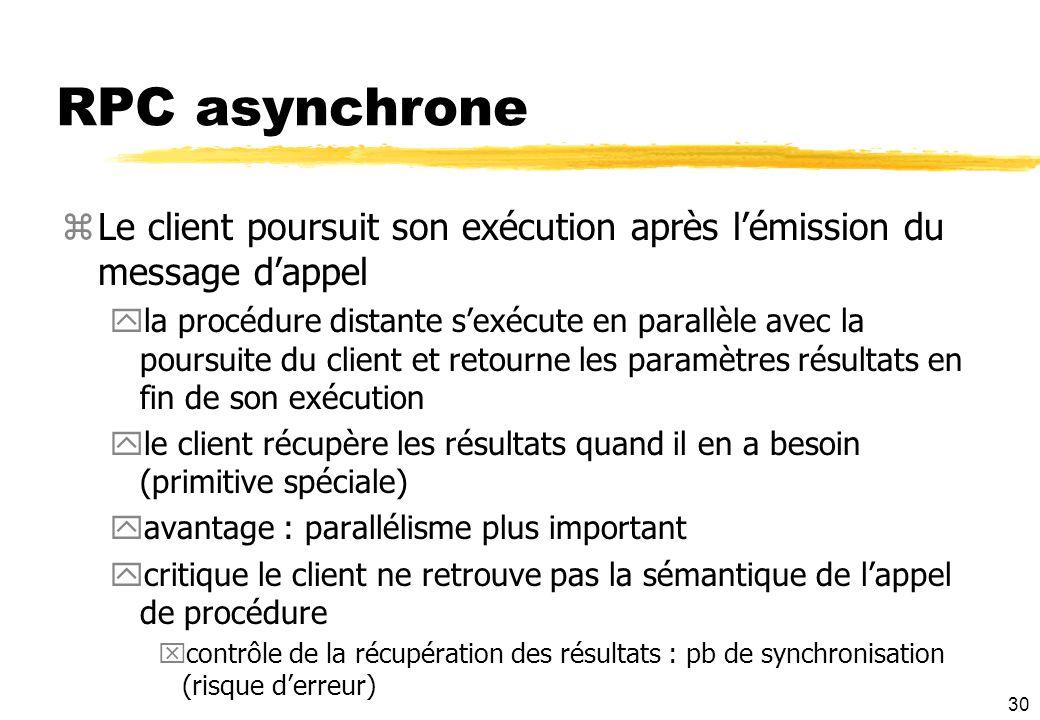 RPC asynchrone Le client poursuit son exécution après l'émission du message d'appel.