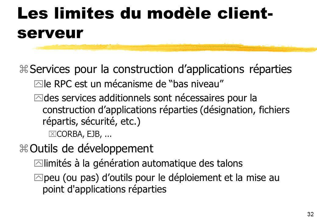 Les limites du modèle client-serveur