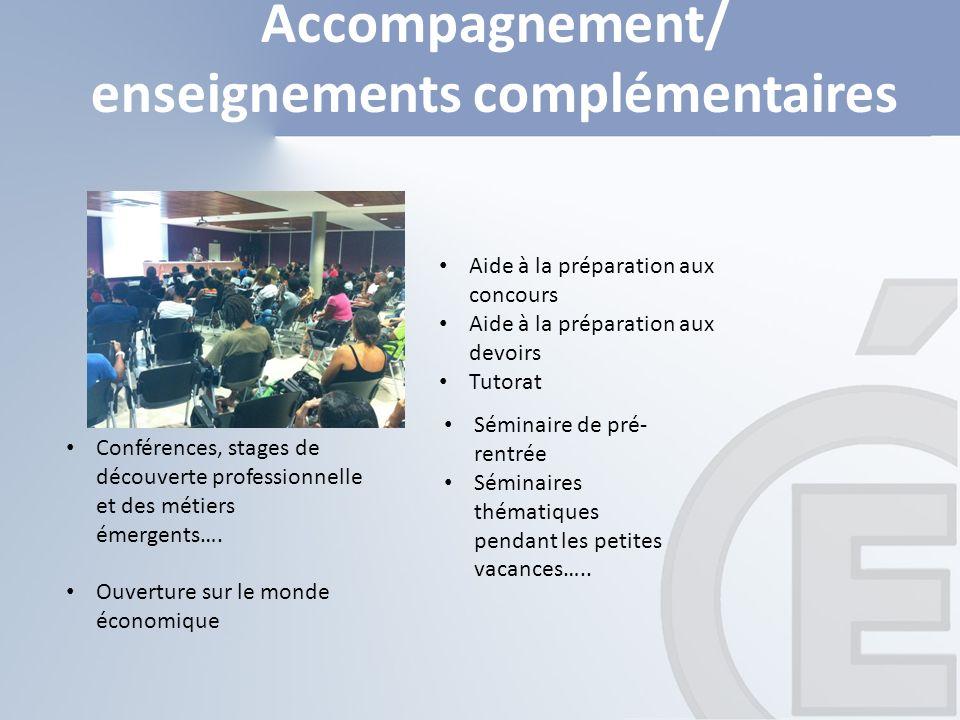 Accompagnement/ enseignements complémentaires