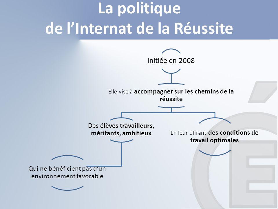 La politique de l'Internat de la Réussite