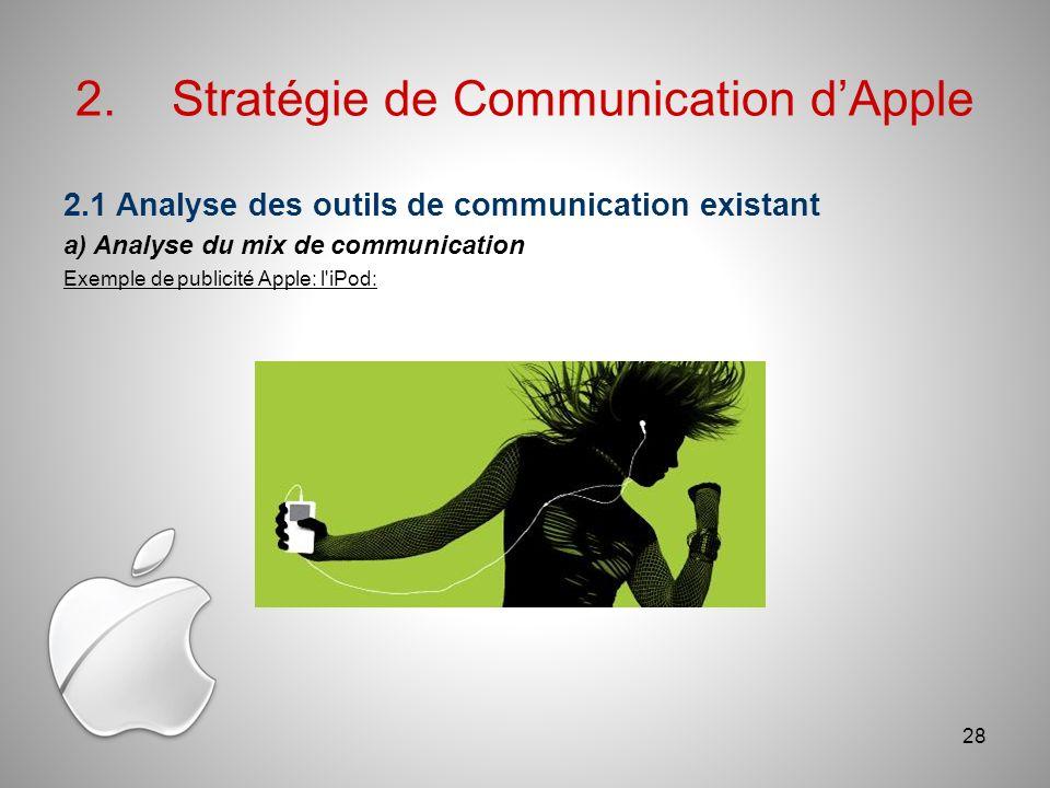 2. Stratégie de Communication d'Apple