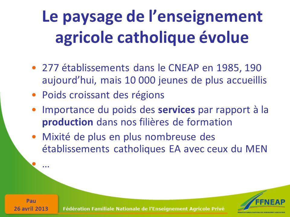 Le paysage de l'enseignement agricole catholique évolue