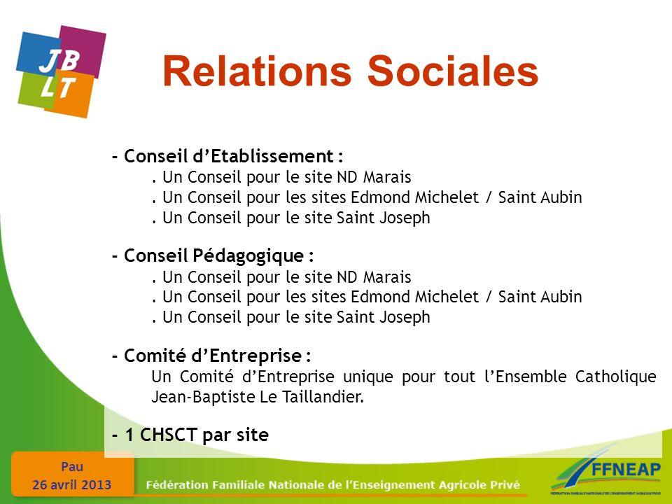 Relations Sociales - Conseil d'Etablissement : - Conseil Pédagogique :