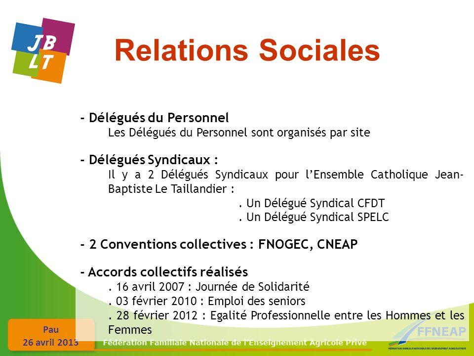 Relations Sociales - Délégués du Personnel - Délégués Syndicaux :