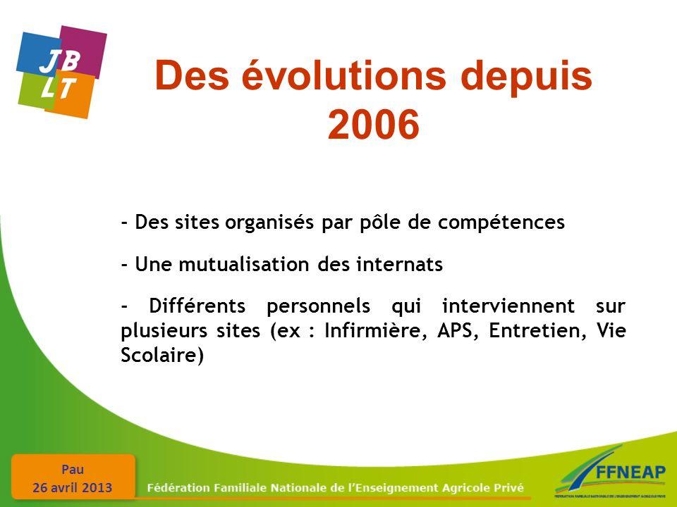 Des évolutions depuis 2006 - Des sites organisés par pôle de compétences. - Une mutualisation des internats.