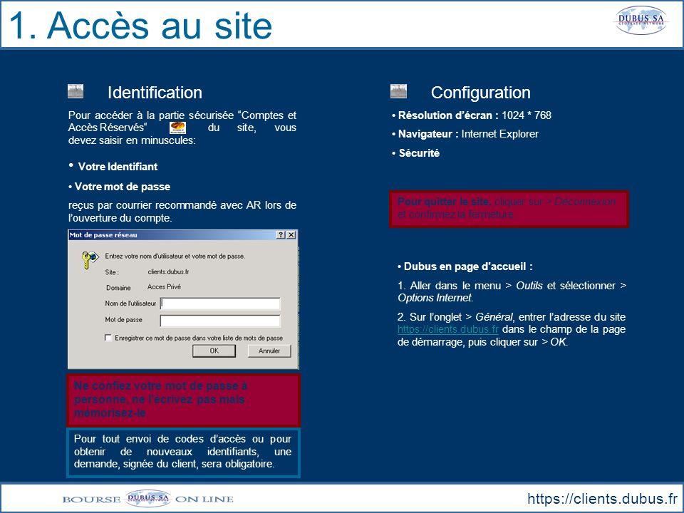 1. Accès au site Identification Configuration Votre Identifiant