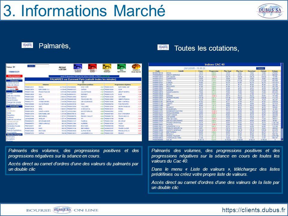 3. Informations Marché Palmarès, Toutes les cotations,