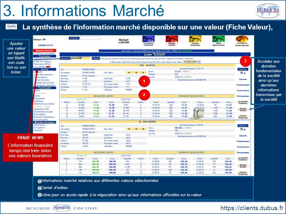 3. Informations Marché La synthèse de l'information marché disponible sur une valeur (Fiche Valeur),