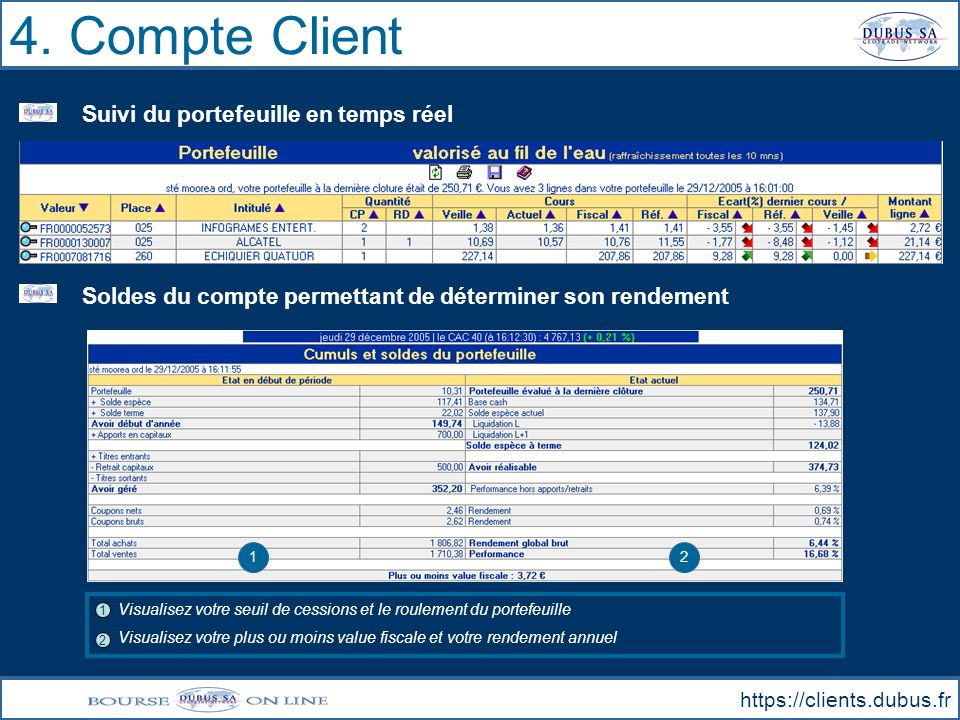 4. Compte Client Suivi du portefeuille en temps réel