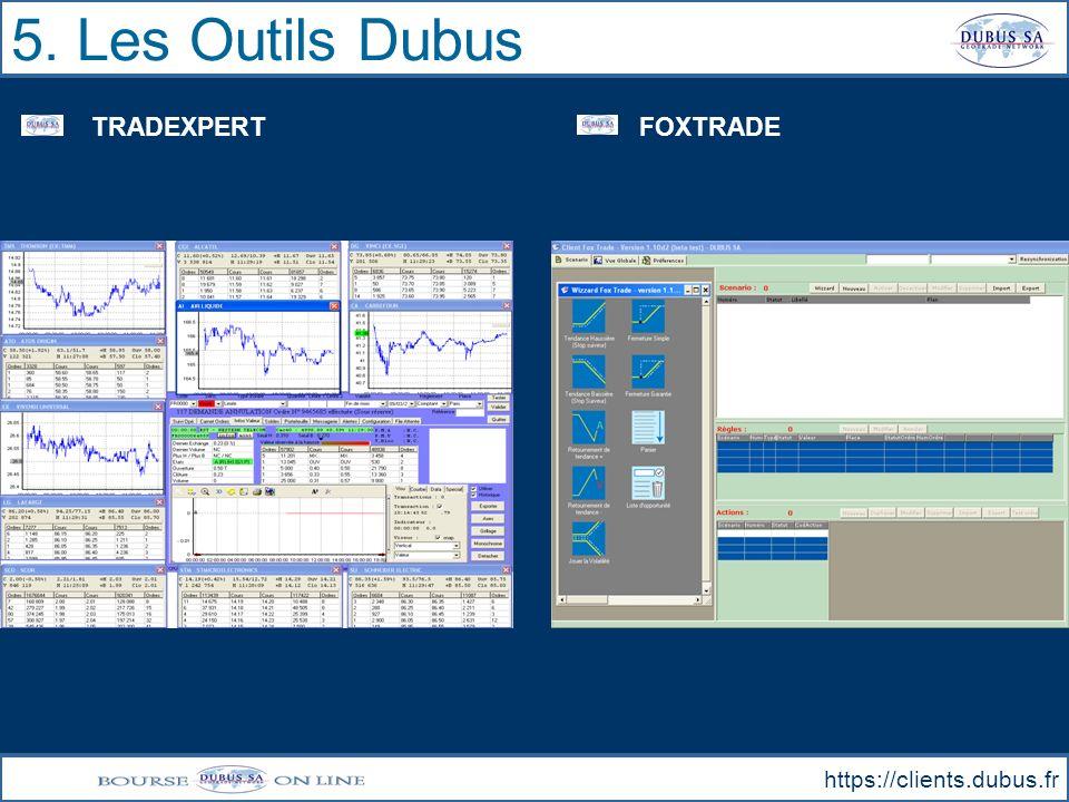 5. Les Outils Dubus TRADEXPERT FOXTRADE https://clients.dubus.fr