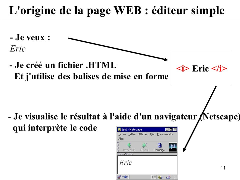 L origine de la page WEB : éditeur simple