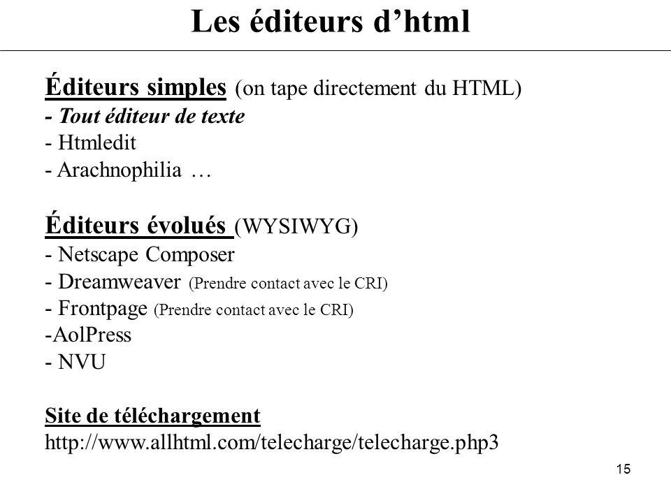 Les éditeurs d'html Éditeurs simples (on tape directement du HTML)