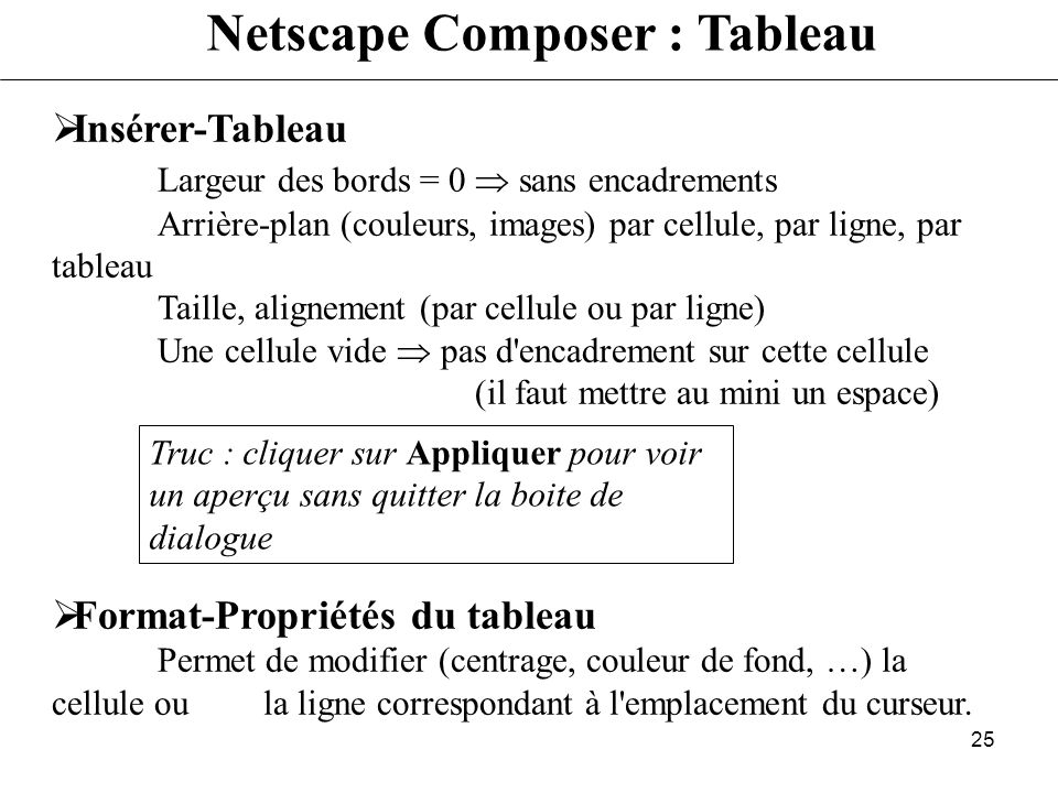 Netscape Composer : Tableau