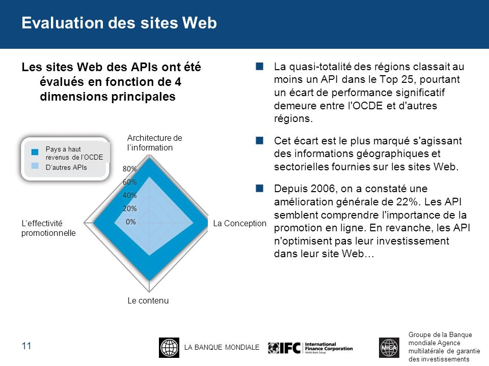 Evaluation des sites Web