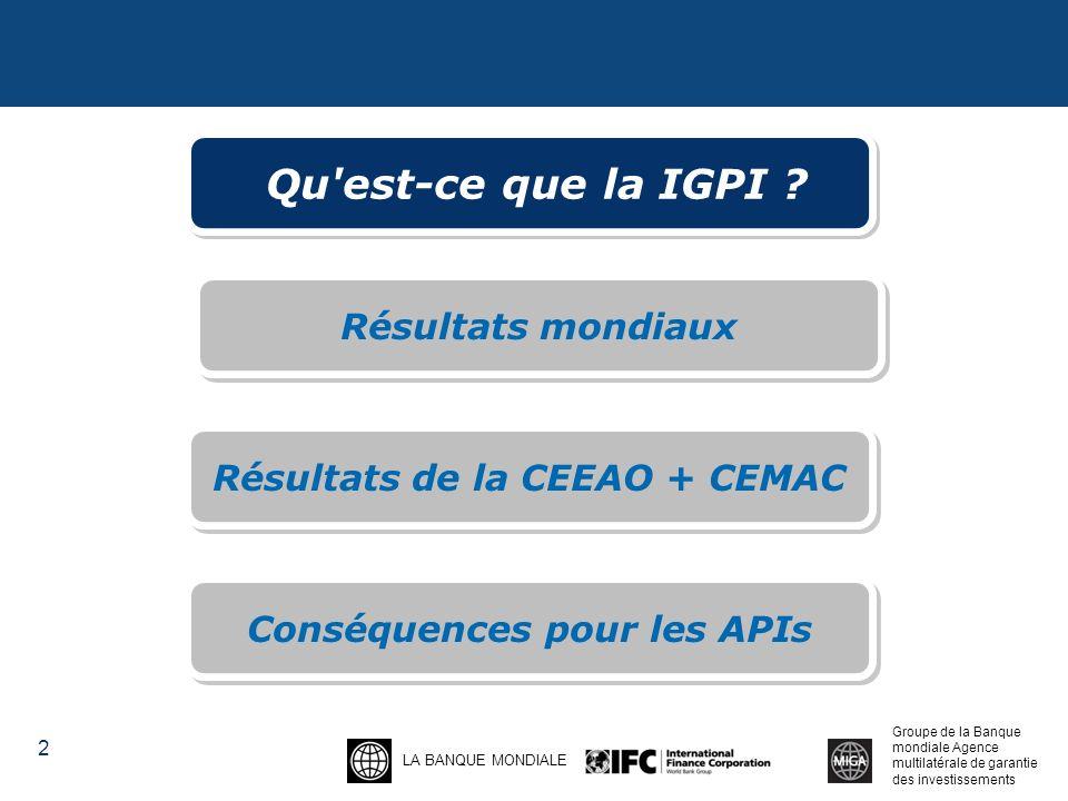 Résultats de la CEEAO + CEMAC Conséquences pour les APIs