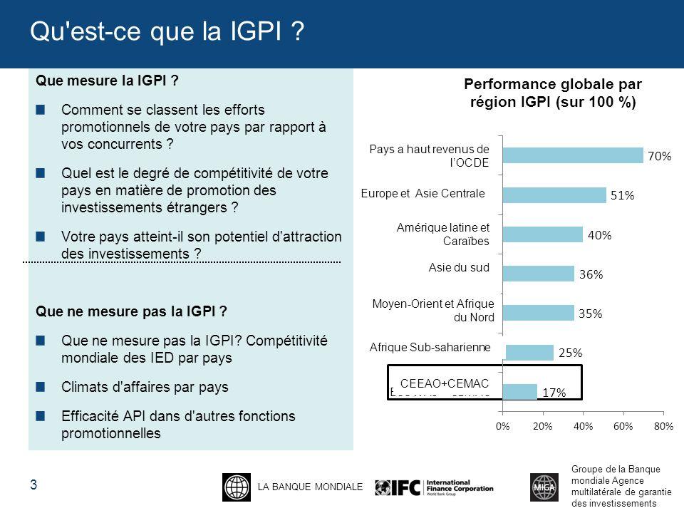 Performance globale par région IGPI (sur 100 %)